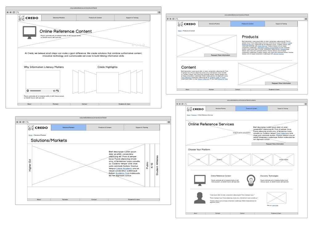 Corp-wireframes